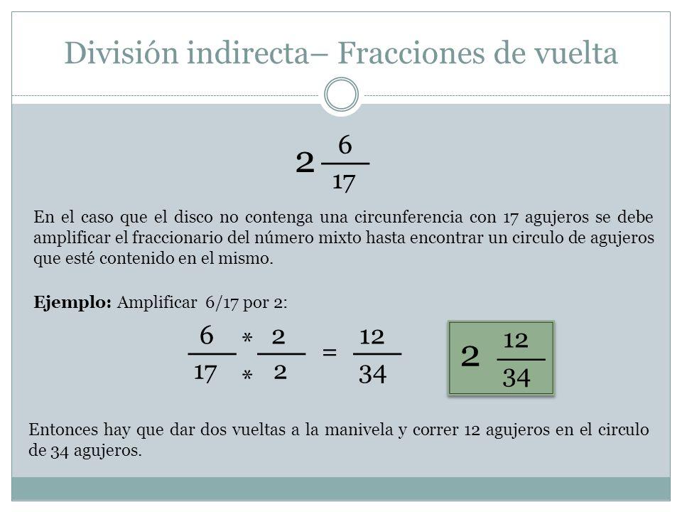 División indirecta– Fracciones de vuelta 6 17 2 __ En el caso que el disco no contenga una circunferencia con 17 agujeros se debe amplificar el fracci