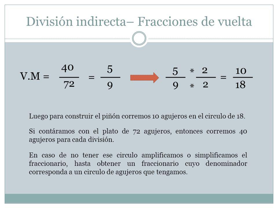 División indirecta– Fracciones de vuelta V.M = 40 __ 72 = 5 __ 9 5 9 2 2 * * = 10 18 __ Luego para construir el piñón corremos 10 agujeros en el circu
