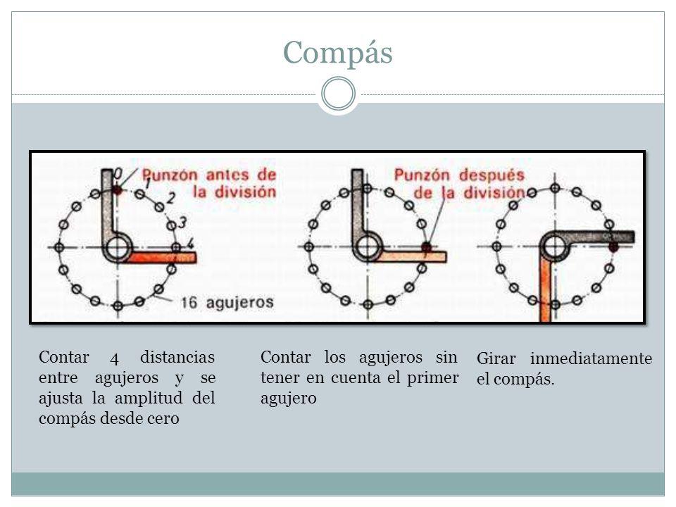 Compás Contar 4 distancias entre agujeros y se ajusta la amplitud del compás desde cero Contar los agujeros sin tener en cuenta el primer agujero Gira