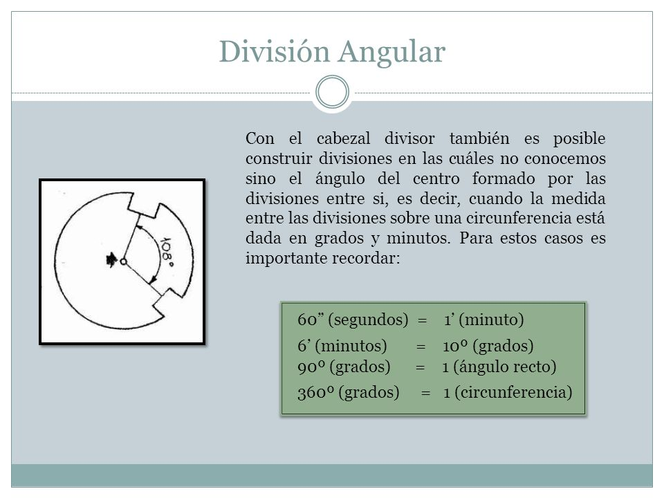 División Angular Con el cabezal divisor también es posible construir divisiones en las cuáles no conocemos sino el ángulo del centro formado por las d