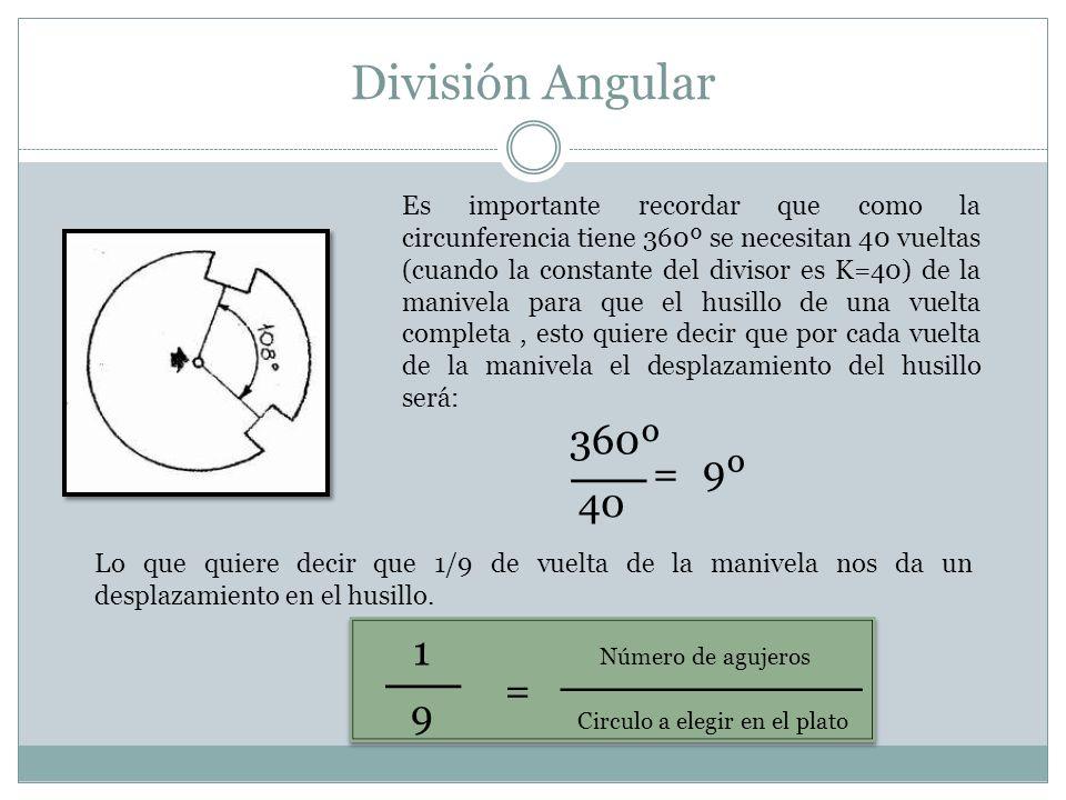 División Angular Es importante recordar que como la circunferencia tiene 360º se necesitan 40 vueltas (cuando la constante del divisor es K=40) de la