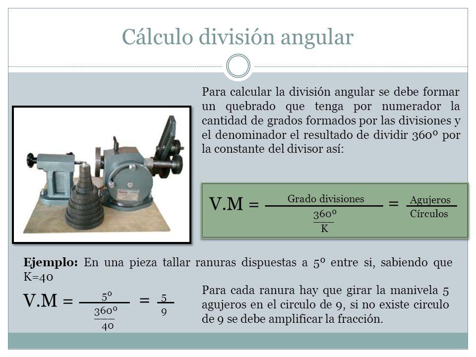 Cálculo división angular Para calcular la división angular se debe formar un quebrado que tenga por numerador la cantidad de grados formados por las d