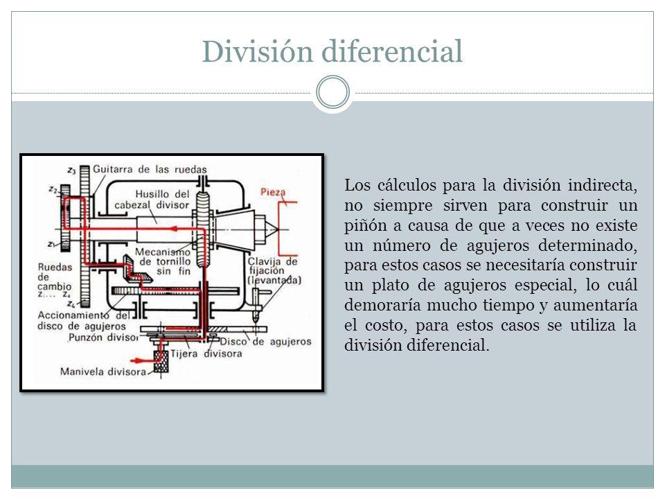División diferencial Los cálculos para la división indirecta, no siempre sirven para construir un piñón a causa de que a veces no existe un número de