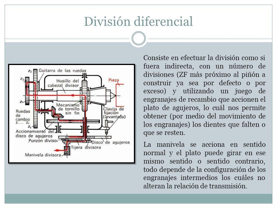 División diferencial Consiste en efectuar la división como si fuera indirecta, con un número de divisiones (ZF más próximo al piñón a construir ya sea