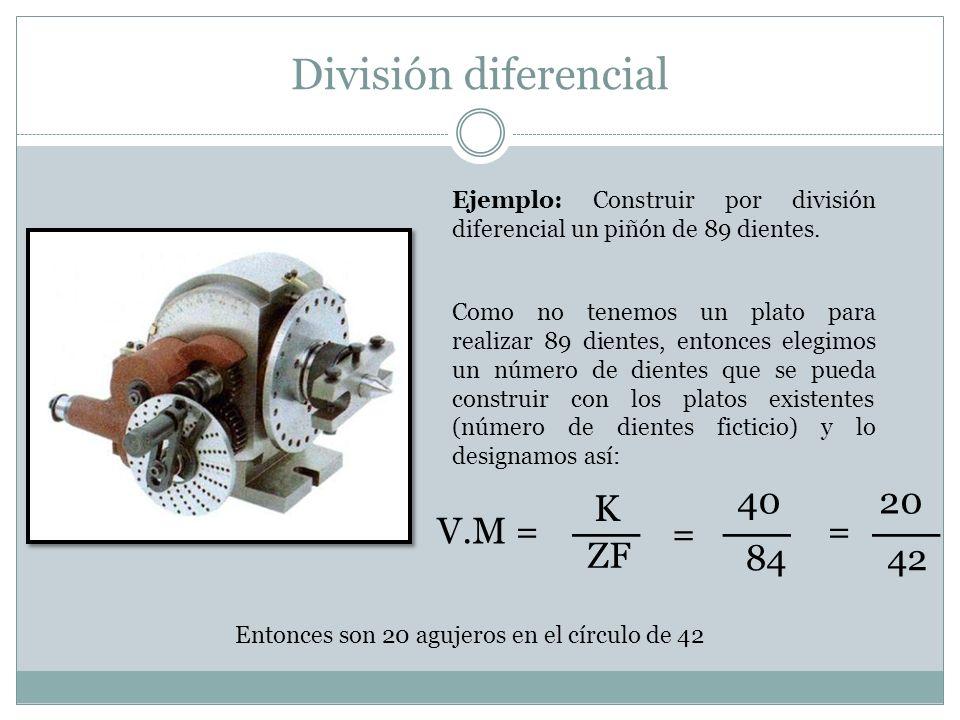 División diferencial Ejemplo: Construir por división diferencial un piñón de 89 dientes. Como no tenemos un plato para realizar 89 dientes, entonces e