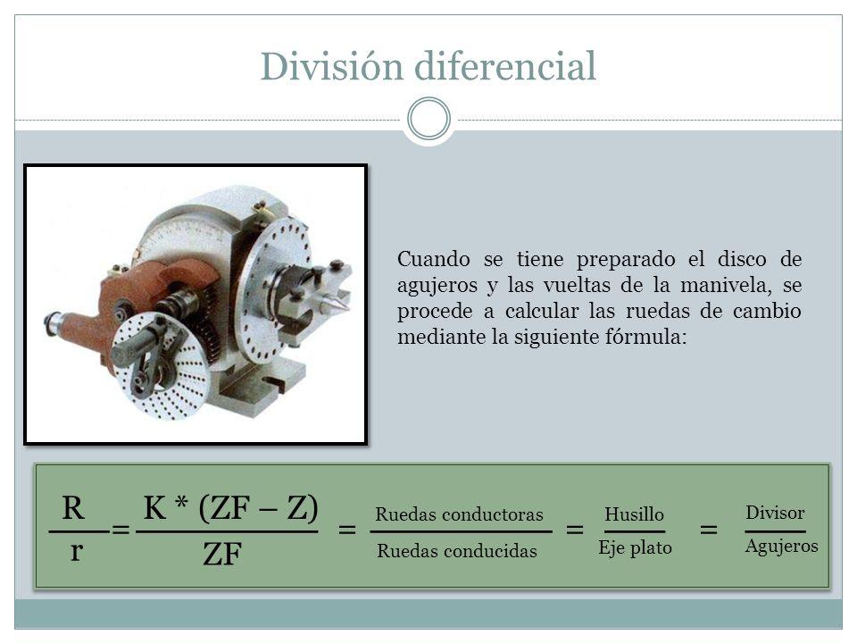 División diferencial Cuando se tiene preparado el disco de agujeros y las vueltas de la manivela, se procede a calcular las ruedas de cambio mediante