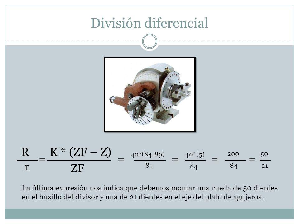División diferencial R __ r = K * (ZF – Z) ______ ZF = 40*(84-89) ___ 84 40*(5) 84 200 84 == __ 50 21 = _ La última expresión nos indica que debemos m