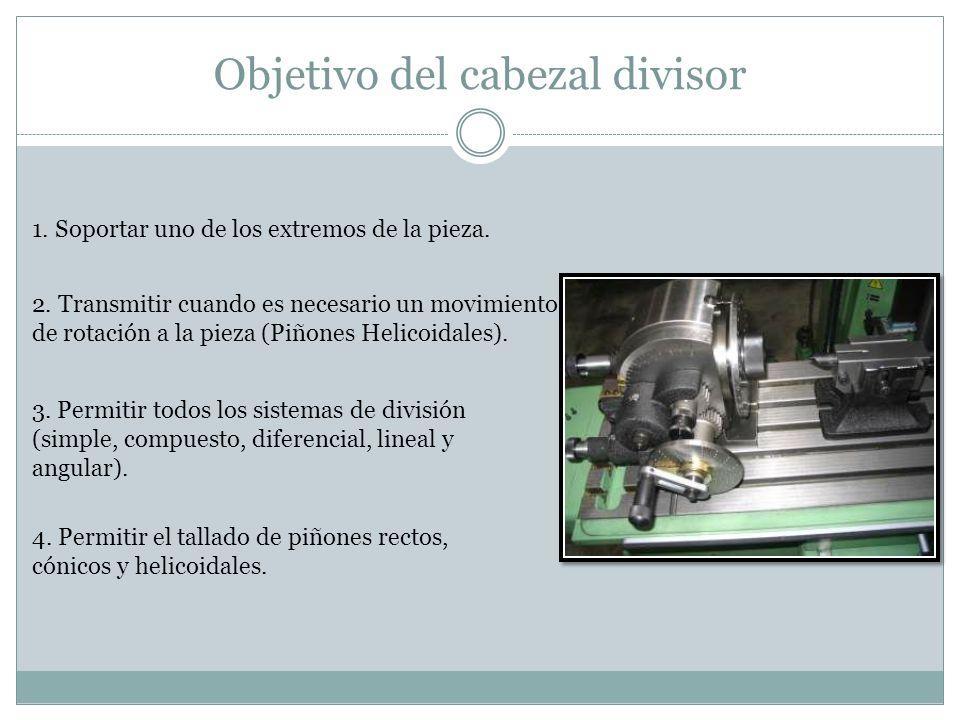 Objetivo del cabezal divisor 1. Soportar uno de los extremos de la pieza. 2. Transmitir cuando es necesario un movimiento de rotación a la pieza (Piño
