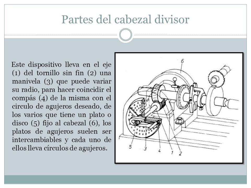 Partes del cabezal divisor Este dispositivo lleva en el eje (1) del tornillo sin fin (2) una manivela (3) que puede variar su radio, para hacer coinci