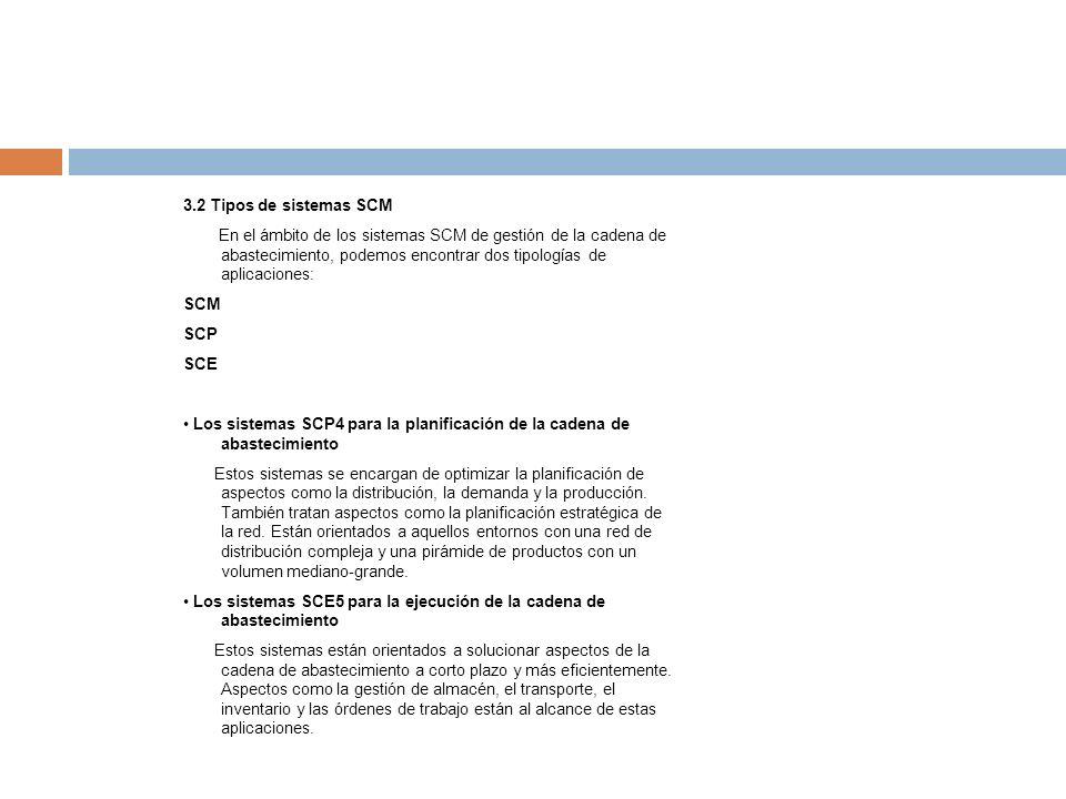 3.2 Tipos de sistemas SCM En el ámbito de los sistemas SCM de gestión de la cadena de abastecimiento, podemos encontrar dos tipologías de aplicaciones