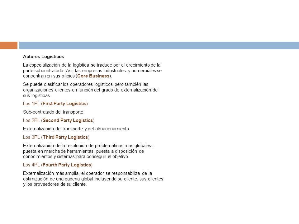 Actores Logísticos La especialización de la logística se traduce por el crecimiento de la parte subcontratada. Así, las empresas industriales y comerc