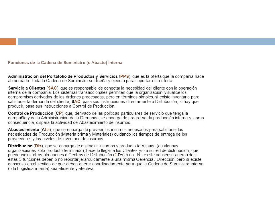 Funciones de la Cadena de Suministro (o Abasto) interna Administración del Portafolio de Productos y Servicios (PPS), que es la oferta que la compañía