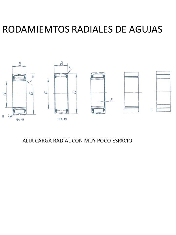 RODAMIEMTOS RADIALES DE AGUJAS ALTA CARGA RADIAL CON MUY POCO ESPACIO