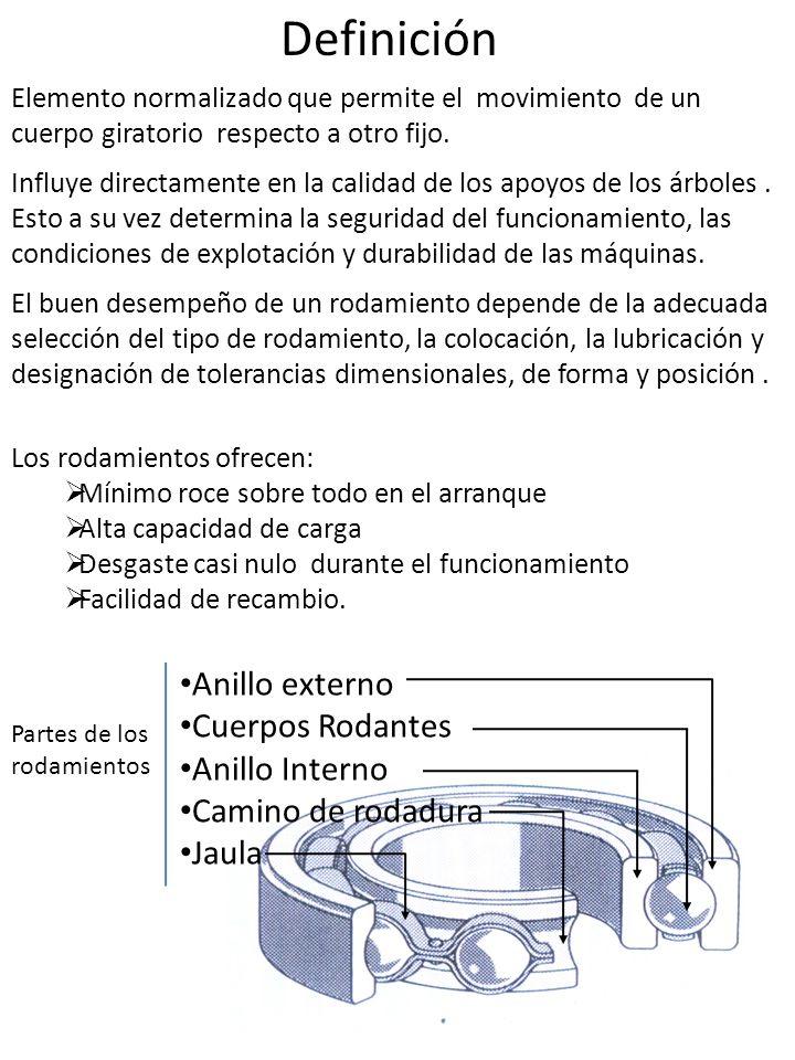 Elemento normalizado que permite el movimiento de un cuerpo giratorio respecto a otro fijo. Influye directamente en la calidad de los apoyos de los ár