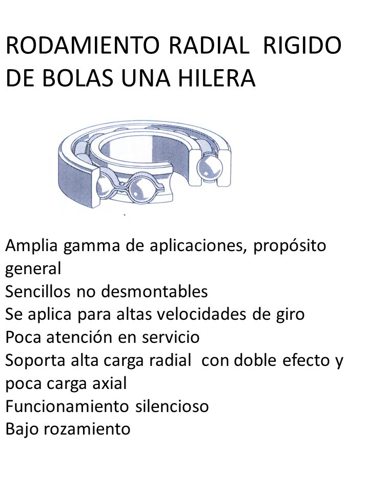 RODAMIENTO RADIAL RIGIDO DE BOLAS UNA HILERA Amplia gamma de aplicaciones, propósito general Sencillos no desmontables Se aplica para altas velocidade