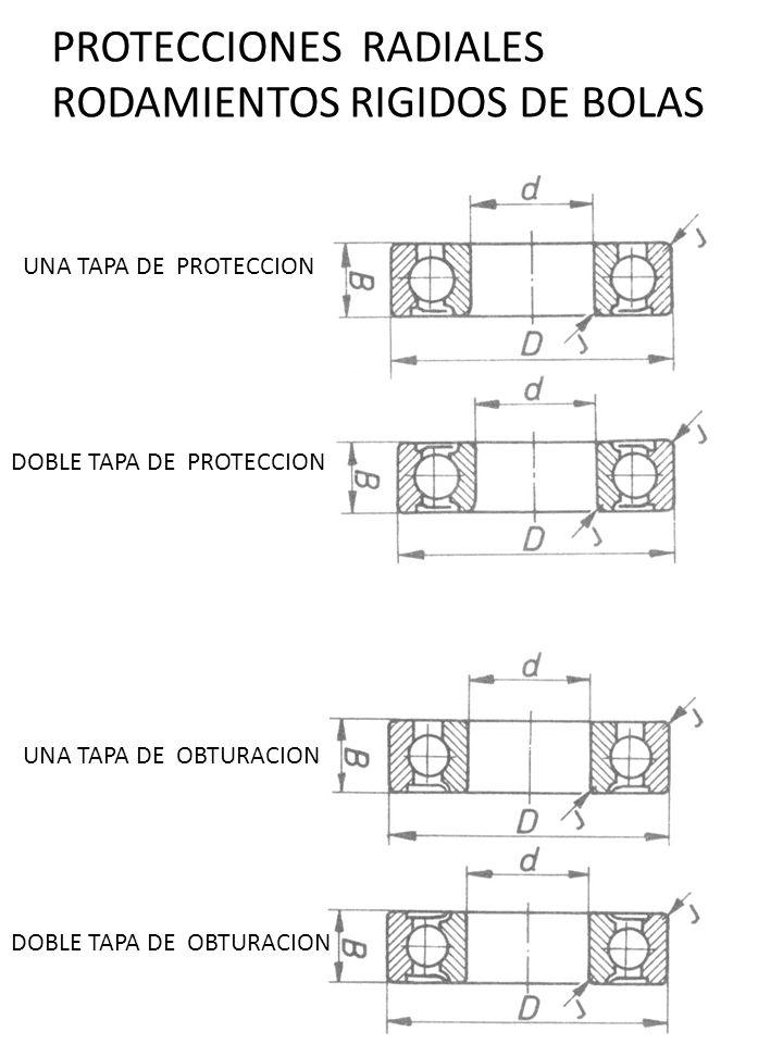 PROTECCIONES RADIALES RODAMIENTOS RIGIDOS DE BOLAS UNA TAPA DE PROTECCION DOBLE TAPA DE PROTECCION UNA TAPA DE OBTURACION DOBLE TAPA DE OBTURACION