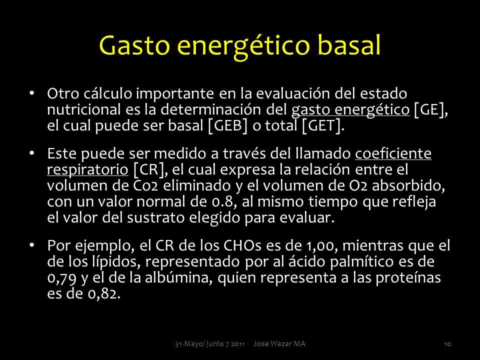 Gasto energético basal Otro cálculo importante en la evaluación del estado nutricional es la determinación del gasto energético [GE], el cual puede se