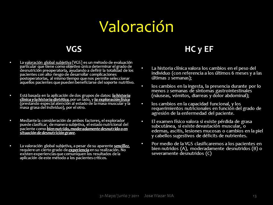 Valoración VGS La valoración global subjetiva [VGS] es un método de evaluación particular que tiene como objetivo único determinar el grado de desnutr