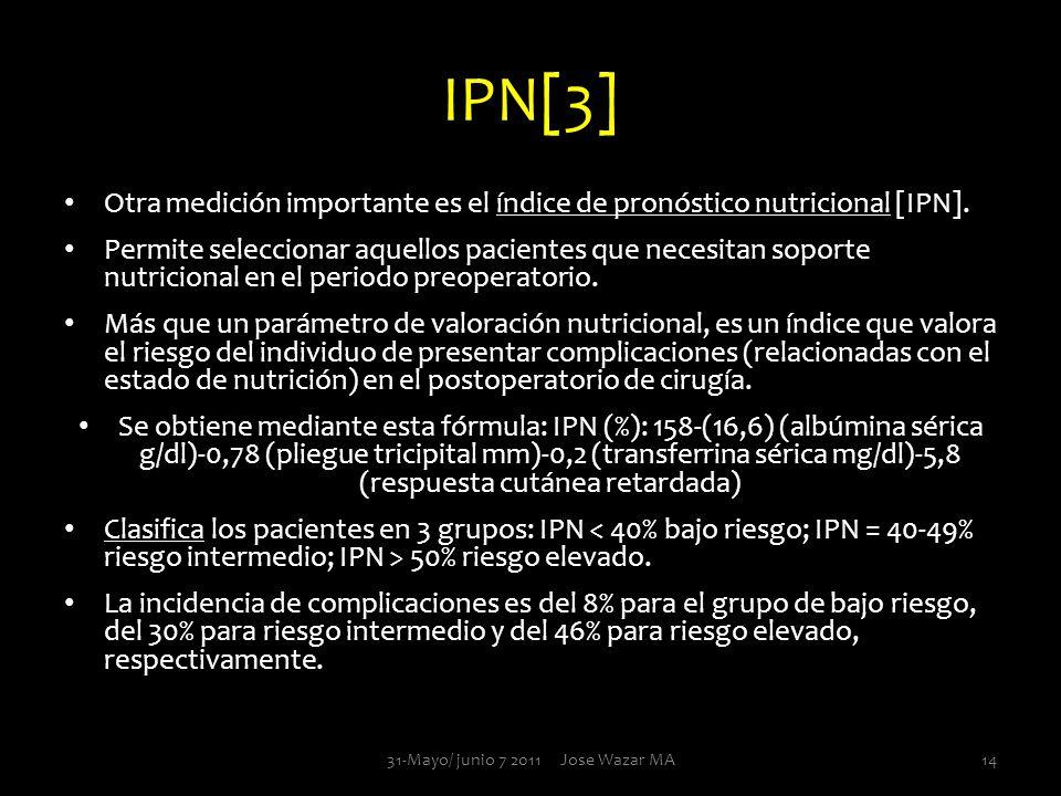 IPN[3] Otra medición importante es el índice de pronóstico nutricional [IPN]. Permite seleccionar aquellos pacientes que necesitan soporte nutricional