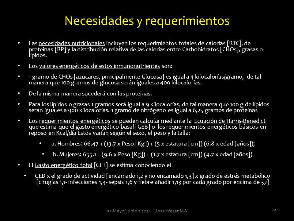 Necesidades y requerimientos Las necesidades nutricionales incluyen los requerimientos totales de calorías [RTC], de proteinas [RP] y la distribución