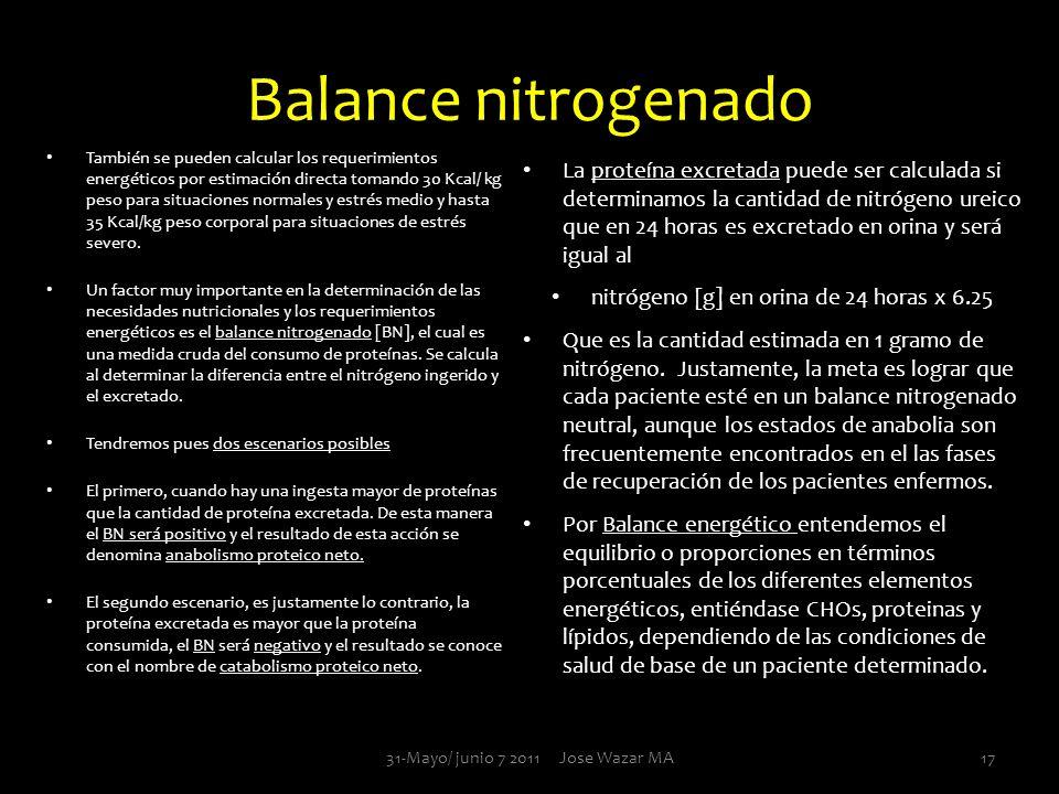 Balance nitrogenado También se pueden calcular los requerimientos energéticos por estimación directa tomando 30 Kcal/ kg peso para situaciones normale