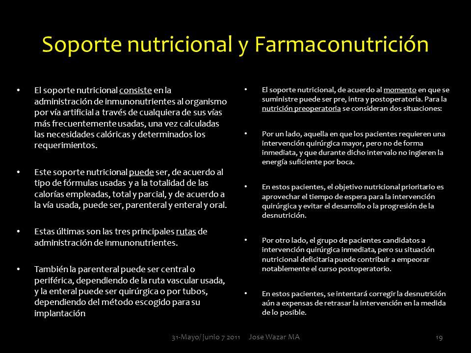 Soporte nutricional y Farmaconutrición El soporte nutricional consiste en la administración de inmunonutrientes al organismo por vía artificial a trav