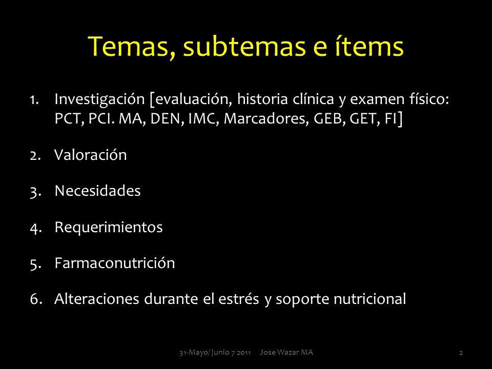 Temas, subtemas e ítems 1.Investigación [evaluación, historia clínica y examen físico: PCT, PCI. MA, DEN, IMC, Marcadores, GEB, GET, FI] 2.Valoración