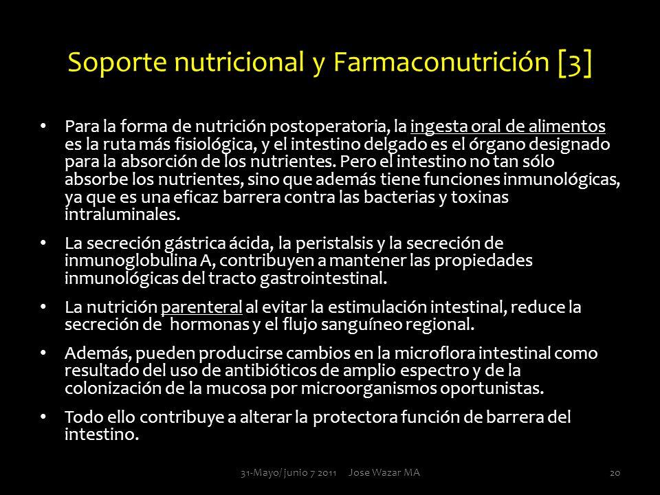 Soporte nutricional y Farmaconutrición [3] Para la forma de nutrición postoperatoria, la ingesta oral de alimentos es la ruta más fisiológica, y el in