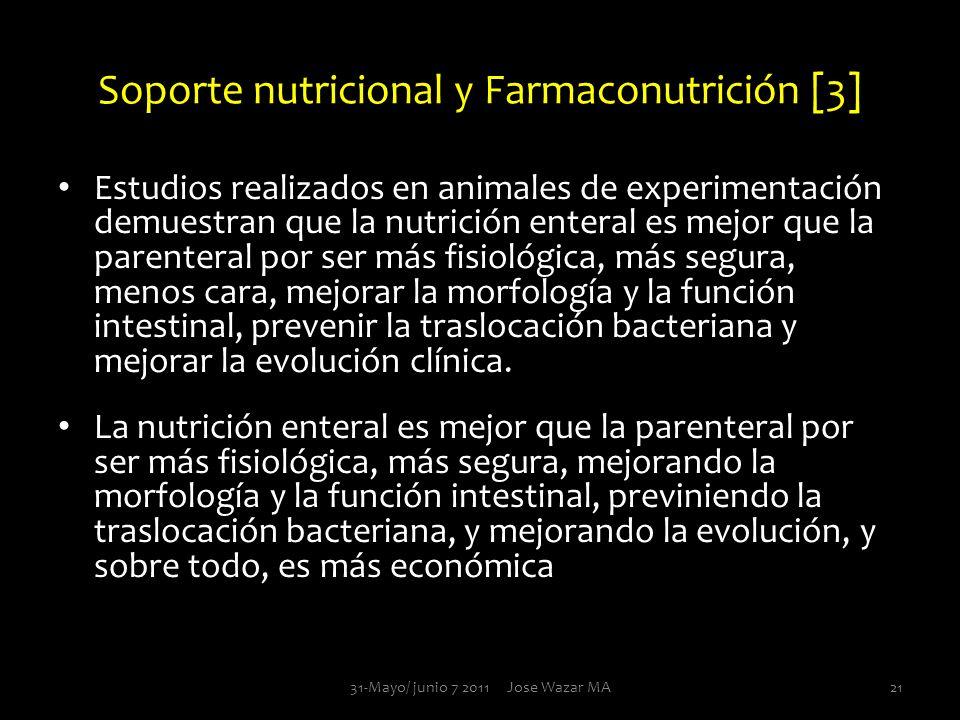 Soporte nutricional y Farmaconutrición [3] Estudios realizados en animales de experimentación demuestran que la nutrición enteral es mejor que la pare