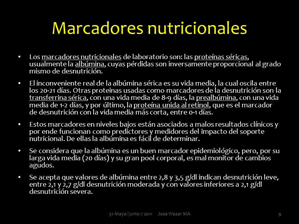 Marcadores nutricionales Los marcadores nutricionales de laboratorio son: las proteínas séricas, usualmente la albúmina, cuyas pérdidas son inversamen