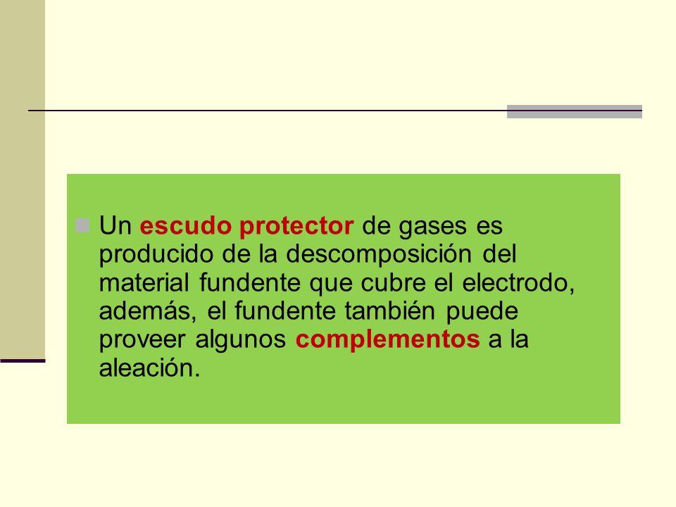 Corriente de soldadura : Hay electrodos que solo funcionan en corriente continua con una polaridad determinada.
