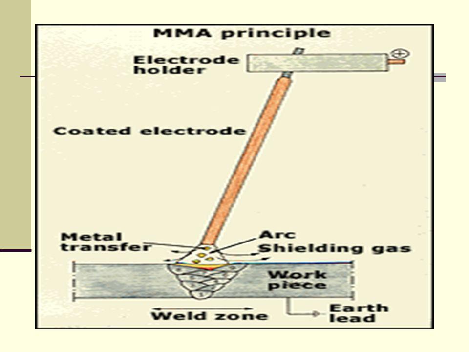 Utilizando la polaridad inversa, hay menos calor generado en el metal por soldar, dando mayor fuerza de retención al metal de relleno para soldar fuera de posición