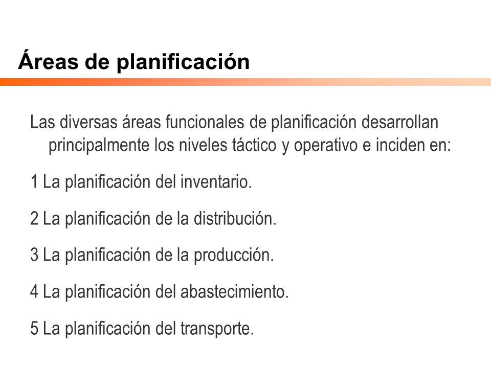 Áreas de planificación Las diversas áreas funcionales de planificación desarrollan principalmente los niveles táctico y operativo e inciden en: 1 La p