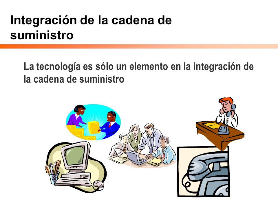 Integración de la cadena de suministro La tecnología es sólo un elemento en la integración de la cadena de suministro