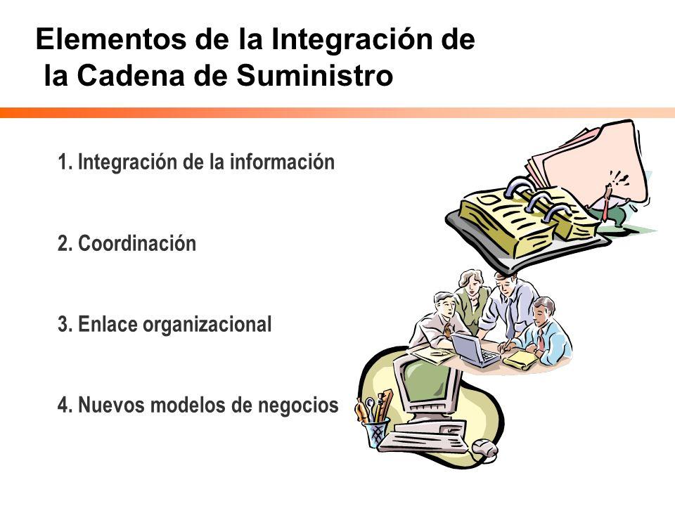 Elementos de la Integración de la Cadena de Suministro 1. Integración de la información 2. Coordinación 3. Enlace organizacional 4. Nuevos modelos de
