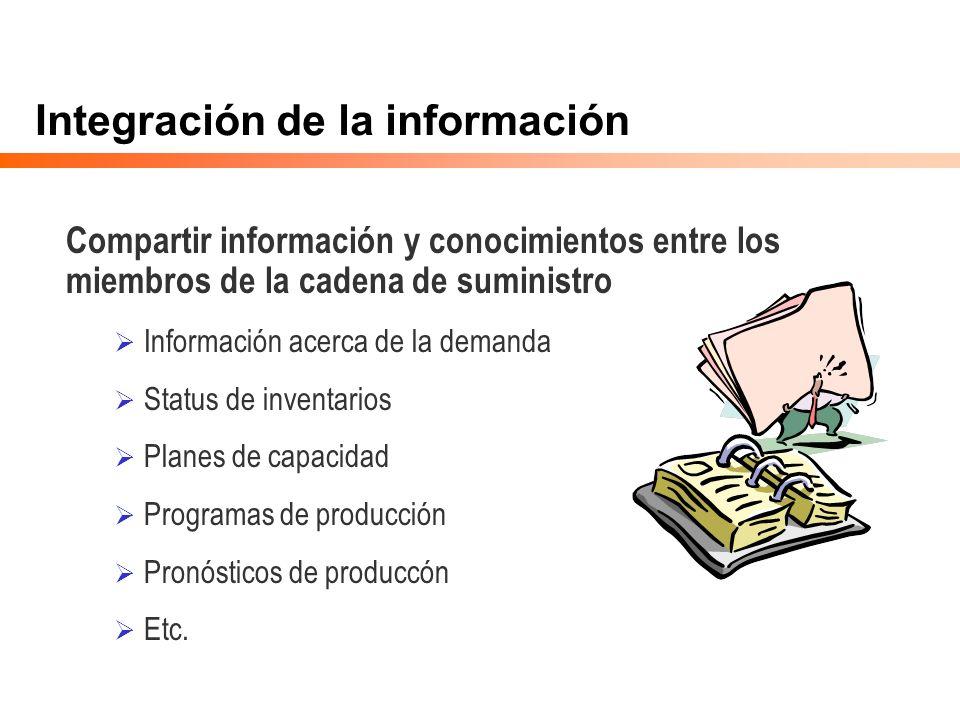 Integración de la información Compartir información y conocimientos entre los miembros de la cadena de suministro Información acerca de la demanda Sta