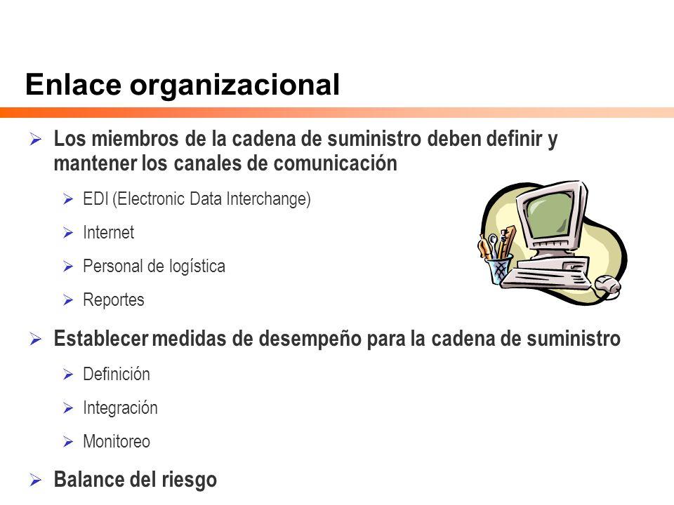 Enlace organizacional Los miembros de la cadena de suministro deben definir y mantener los canales de comunicación EDI (Electronic Data Interchange) I