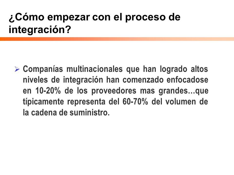 ¿Cómo empezar con el proceso de integración? Companías multinacionales que han logrado altos niveles de integración han comenzado enfocadose en 10-20%