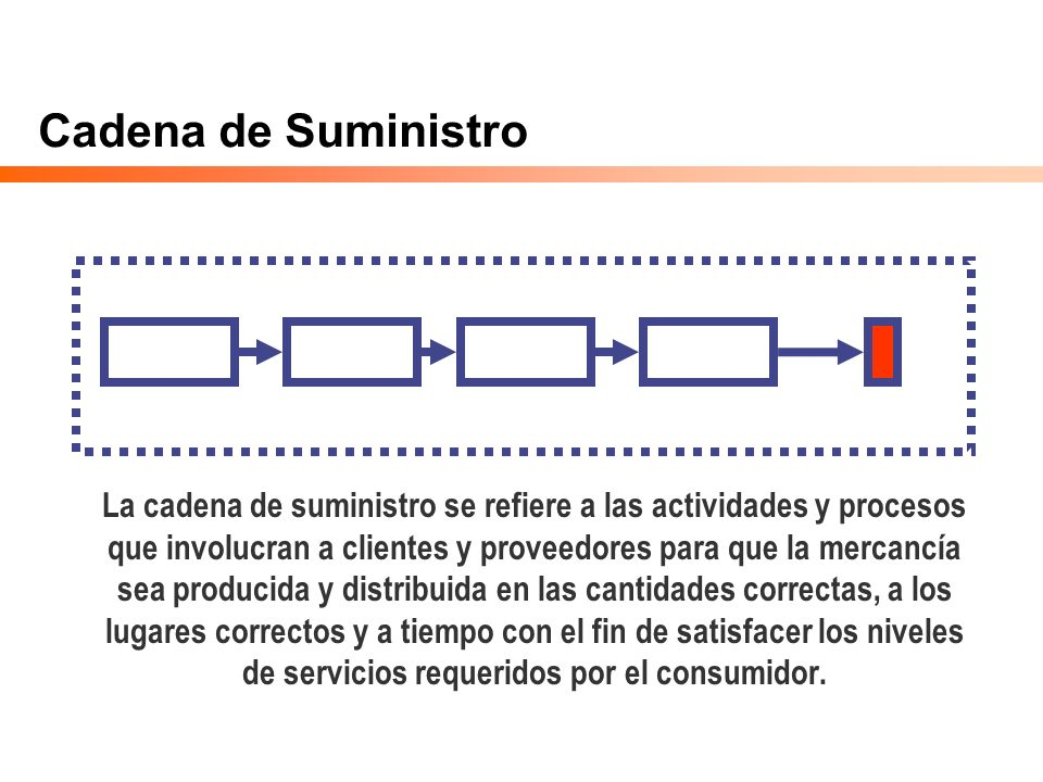Cadena de Suministro La cadena de suministro se refiere a las actividades y procesos que involucran a clientes y proveedores para que la mercancía sea