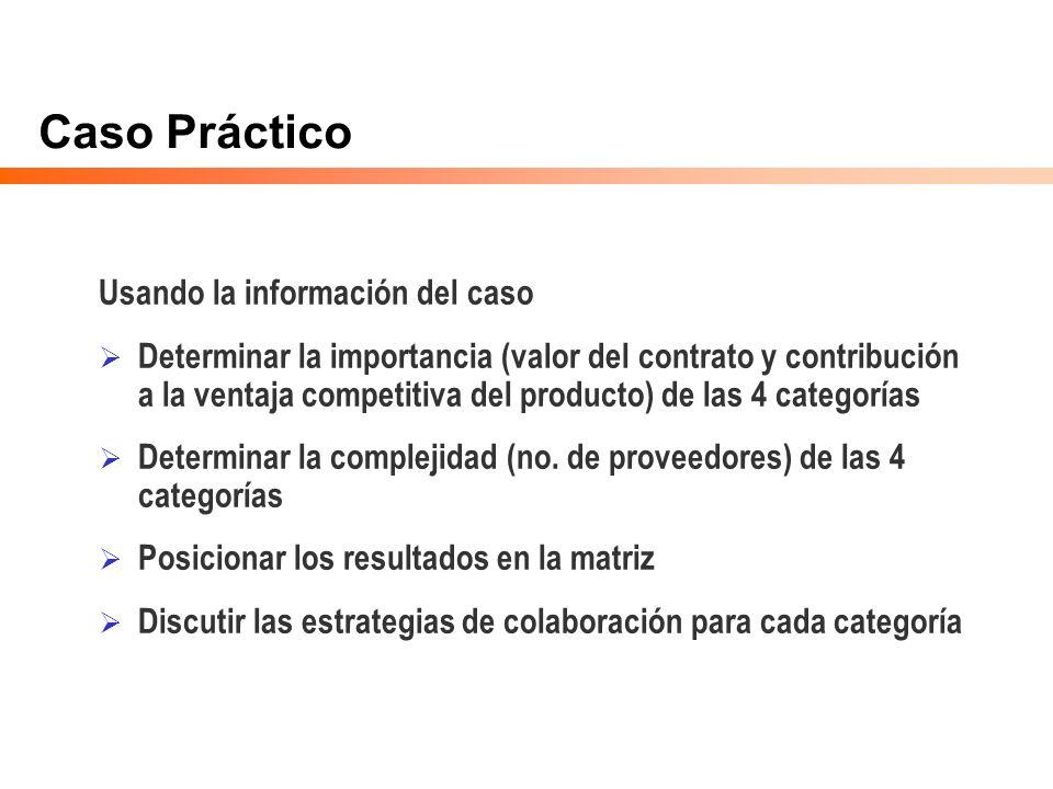 Caso Práctico Usando la información del caso Determinar la importancia (valor del contrato y contribución a la ventaja competitiva del producto) de la