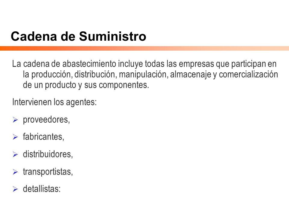 Cadena de Suministro La cadena de abastecimiento incluye todas las empresas que participan en la producción, distribución, manipulación, almacenaje y