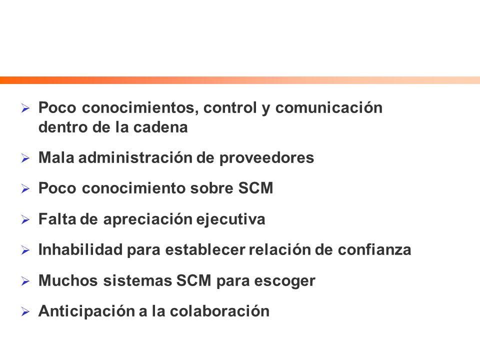 Poco conocimientos, control y comunicación dentro de la cadena Mala administración de proveedores Poco conocimiento sobre SCM Falta de apreciación eje