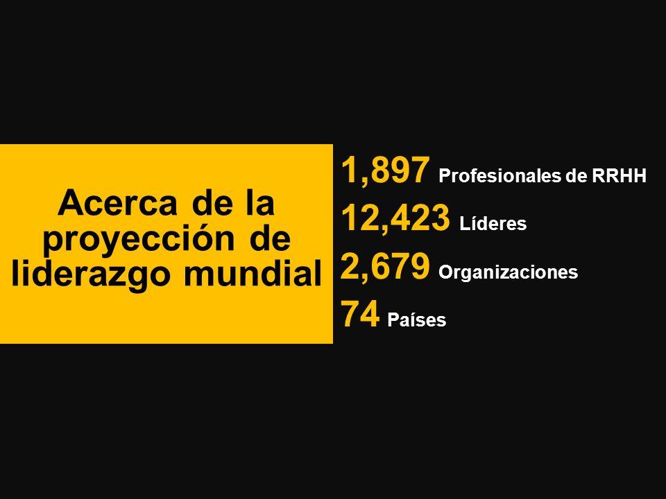 Acerca de la proyección de liderazgo mundial 1,897 Profesionales de RRHH 12,423 Líderes 2,679 Organizaciones 74 Países