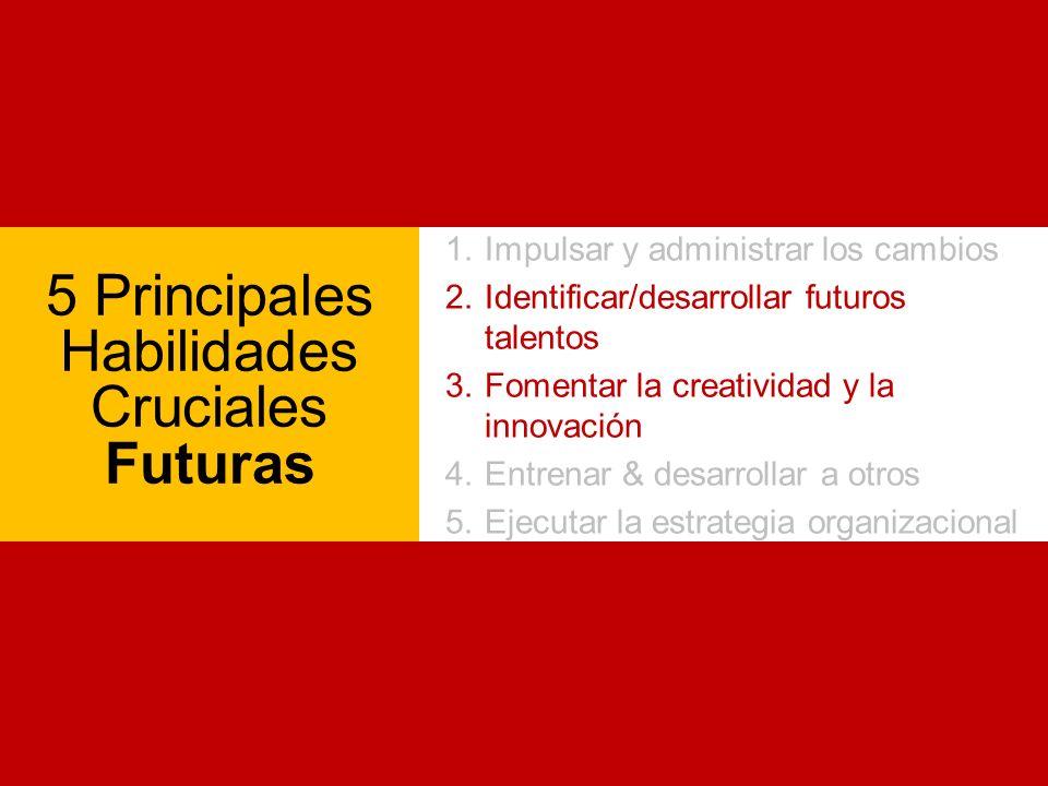 5 Principales Habilidades Cruciales Futuras 1.Impulsar y administrar los cambios 2.Identificar/desarrollar futuros talentos 3.Fomentar la creatividad y la innovación 4.Entrenar & desarrollar a otros 5.Ejecutar la estrategia organizacional