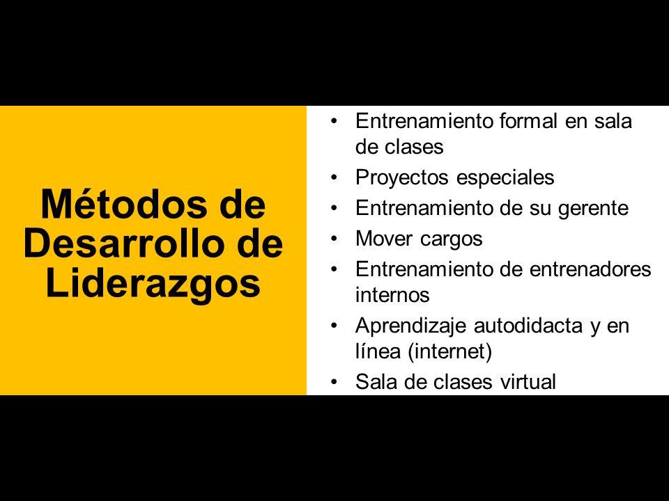Métodos de Desarrollo de Liderazgos Entrenamiento formal en sala de clases Proyectos especiales Entrenamiento de su gerente Mover cargos Entrenamiento de entrenadores internos Aprendizaje autodidacta y en línea (internet) Sala de clases virtual