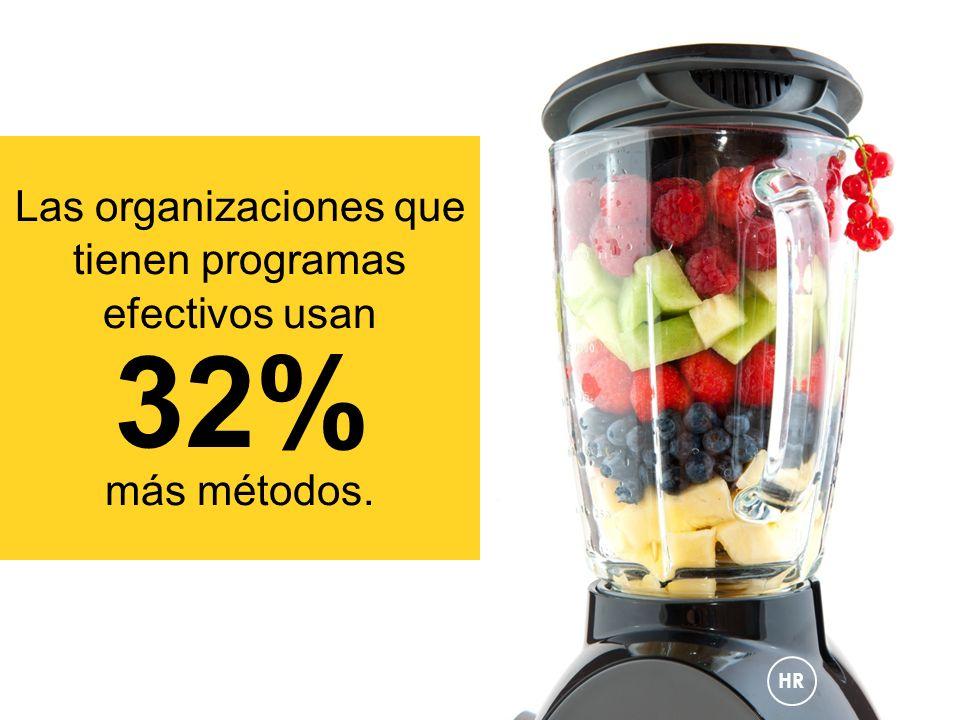 Las organizaciones que tienen programas efectivos usan más métodos. 32% HR