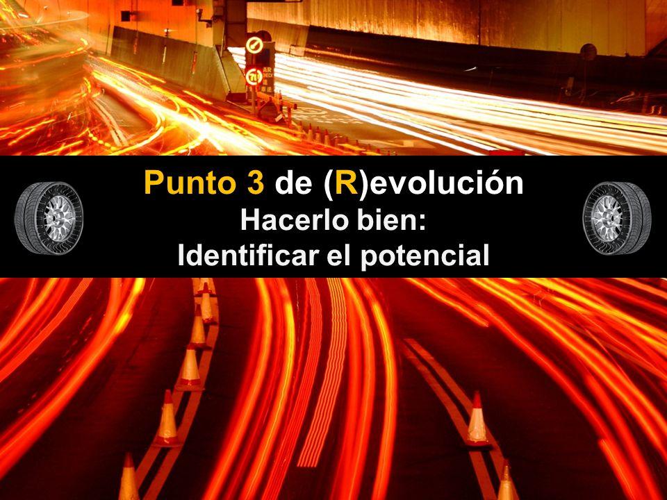 Punto 3 de (R)evolución Hacerlo bien: Identificar el potencial