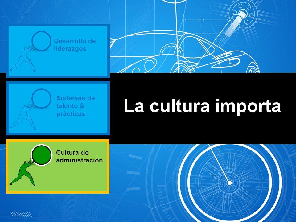 Sistemas de talento & prácticas La cultura importa Desarrollo de liderazgos Cultura de administración
