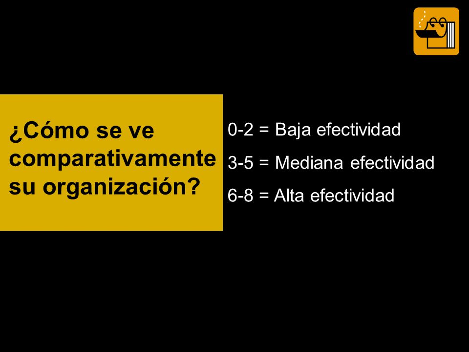 0-2 = Baja efectividad 3-5 = Mediana efectividad 6-8 = Alta efectividad ¿Cómo se ve comparativamente su organización?