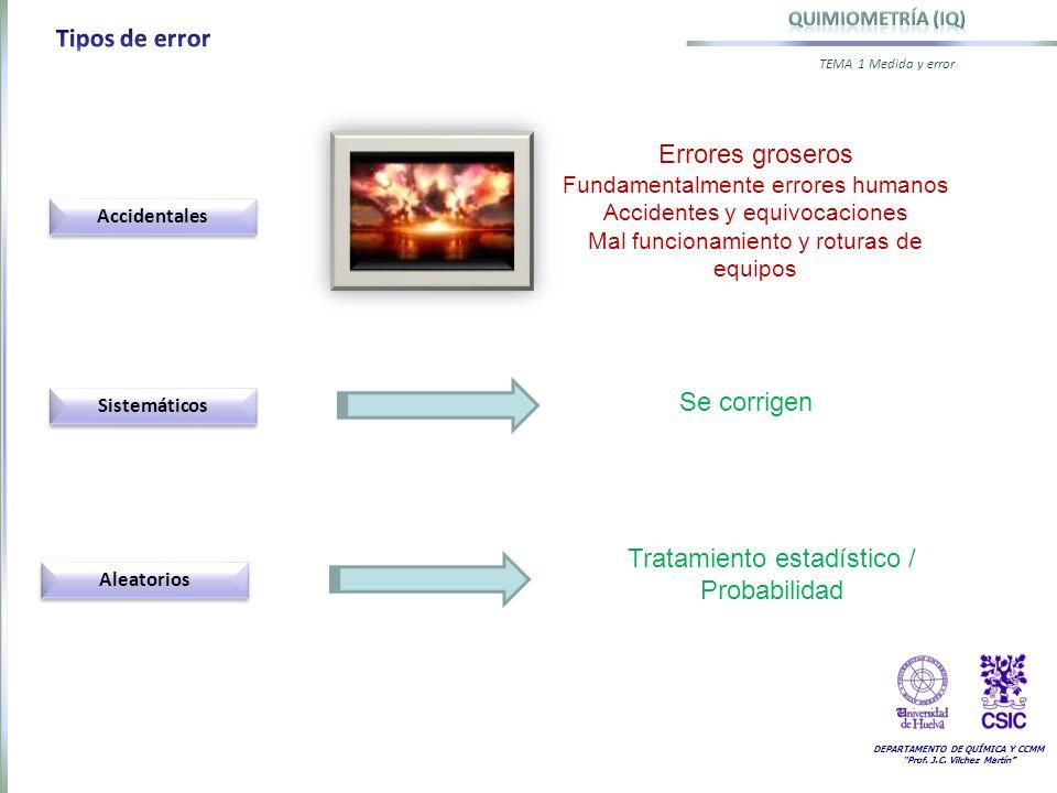 DEPARTAMENTO DE QUÍMICA Y CCMM Prof. J.C. Vilchez Martín TEMA 1 Medida y error Accidentales Sistemáticos Aleatorios Se corrigen Tratamiento estadístic